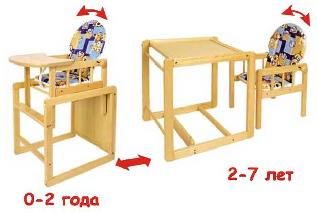 деревянный детский стульчик для кормления Klups Agnieszka Iii